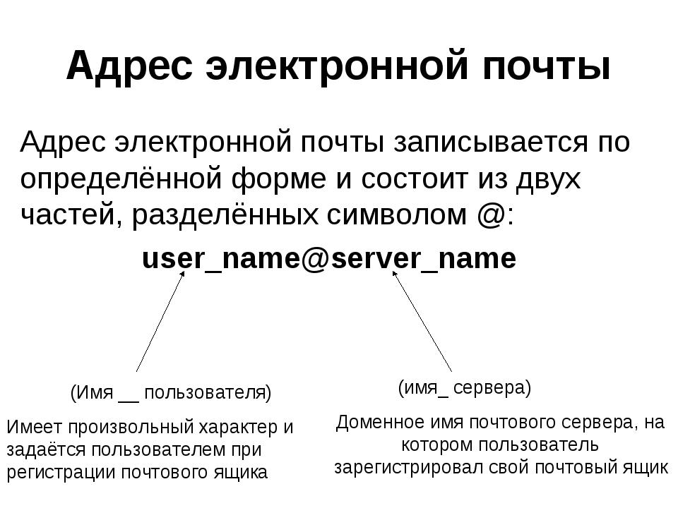 Адрес электронной почты Адрес электронной почты записывается по определённой...