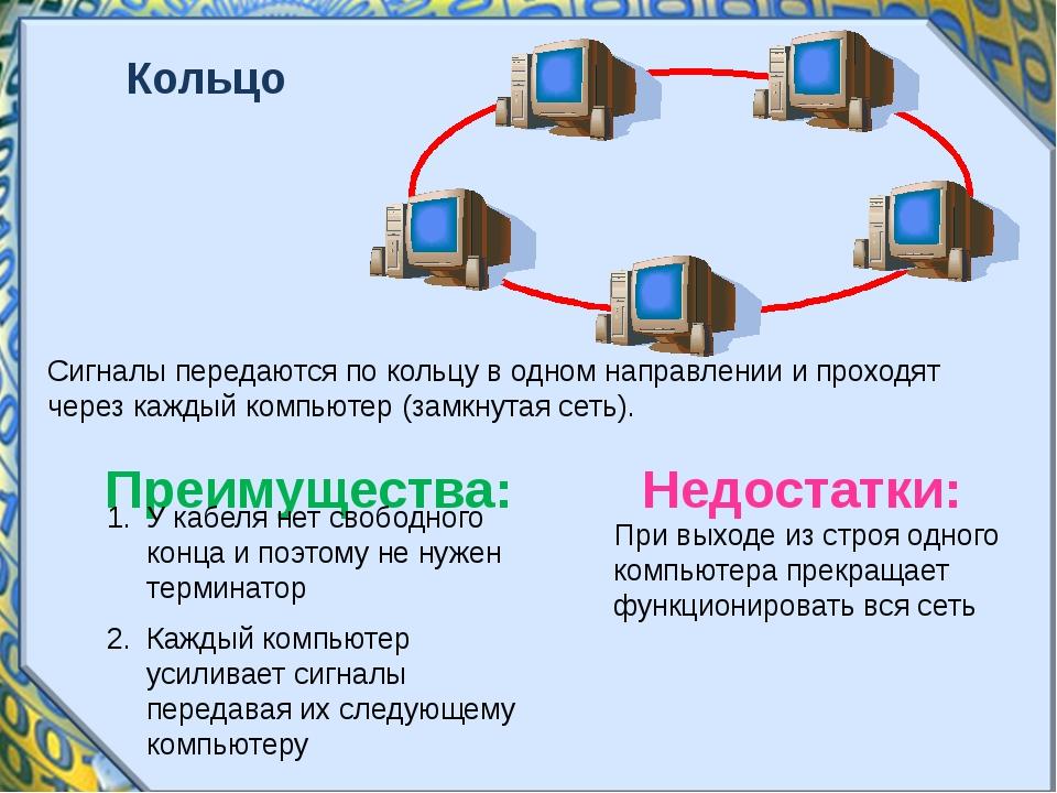 Аппаратное обеспечение сети Для организации локальной сети необходимо установ...