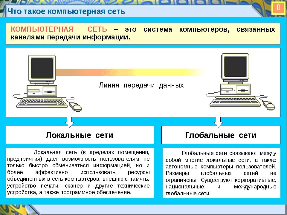  ЛОКАЛЬНЫЕ СЕТИ (ЛС) ЛОКАЛЬНЫЕ СЕТИ – это небольшие компьютерные сети, рабо...
