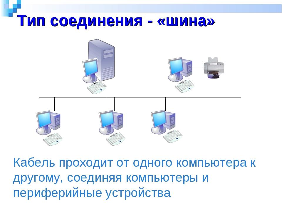 Тип соединения - «шина» Кабель проходит от одного компьютера к другому, соеди...