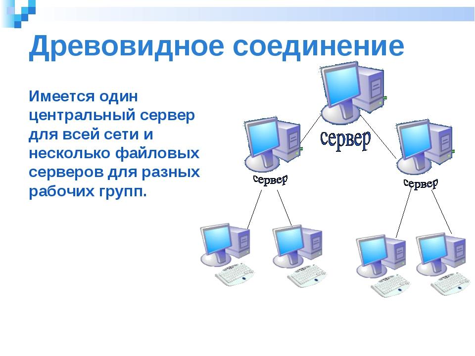 Древовидное соединение Имеется один центральный сервер для всей сети и нескол...