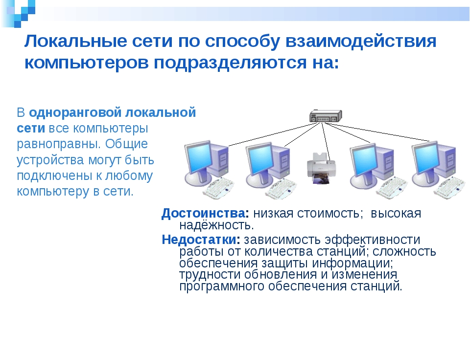 Локальные сети по способу взаимодействия компьютеров подразделяются на: В одн...