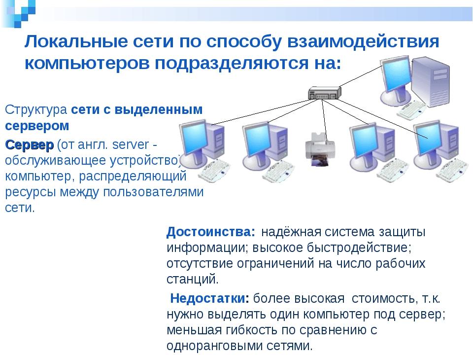 Локальные сети по способу взаимодействия компьютеров подразделяются на: Струк...