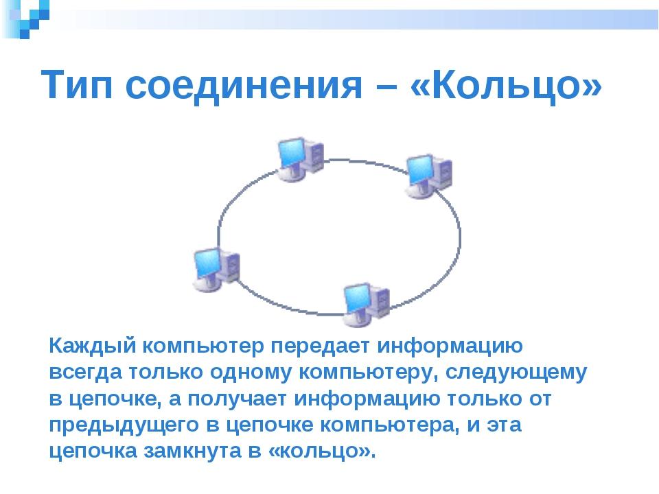 Тип соединения – «Кольцо» Каждый компьютер передает информацию всегда только...