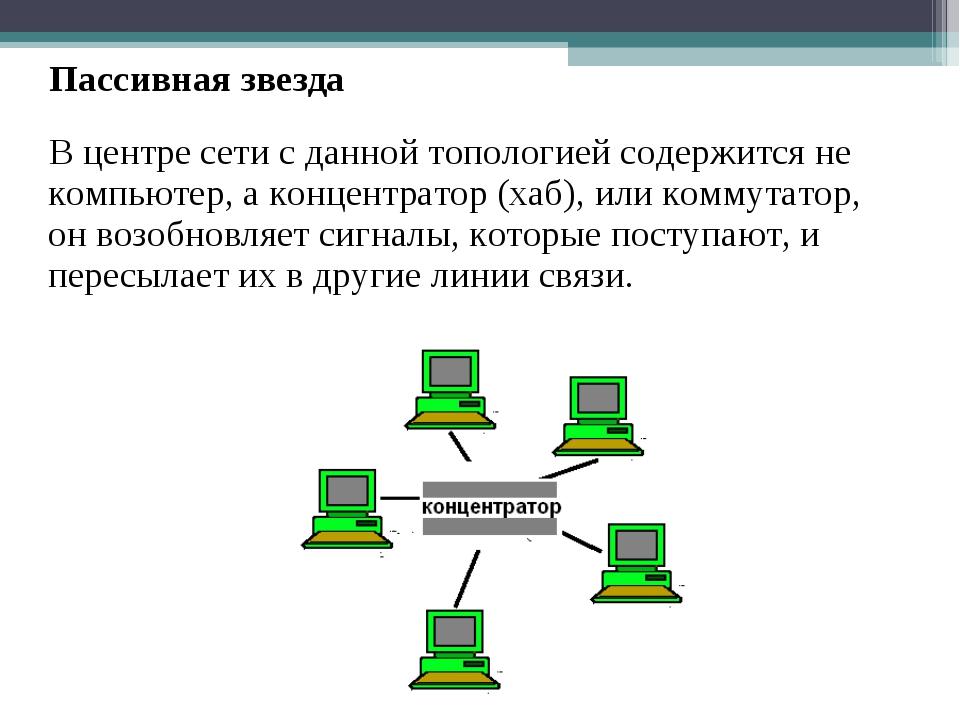 Пассивная звезда В центре сети с данной топологией содержится не компьютер,...