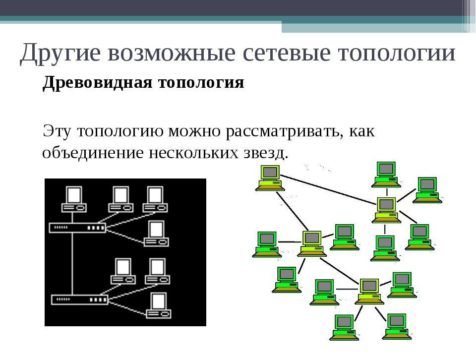 Другие возможные сетевые топологии Древовидная топология Эту топологию можно...