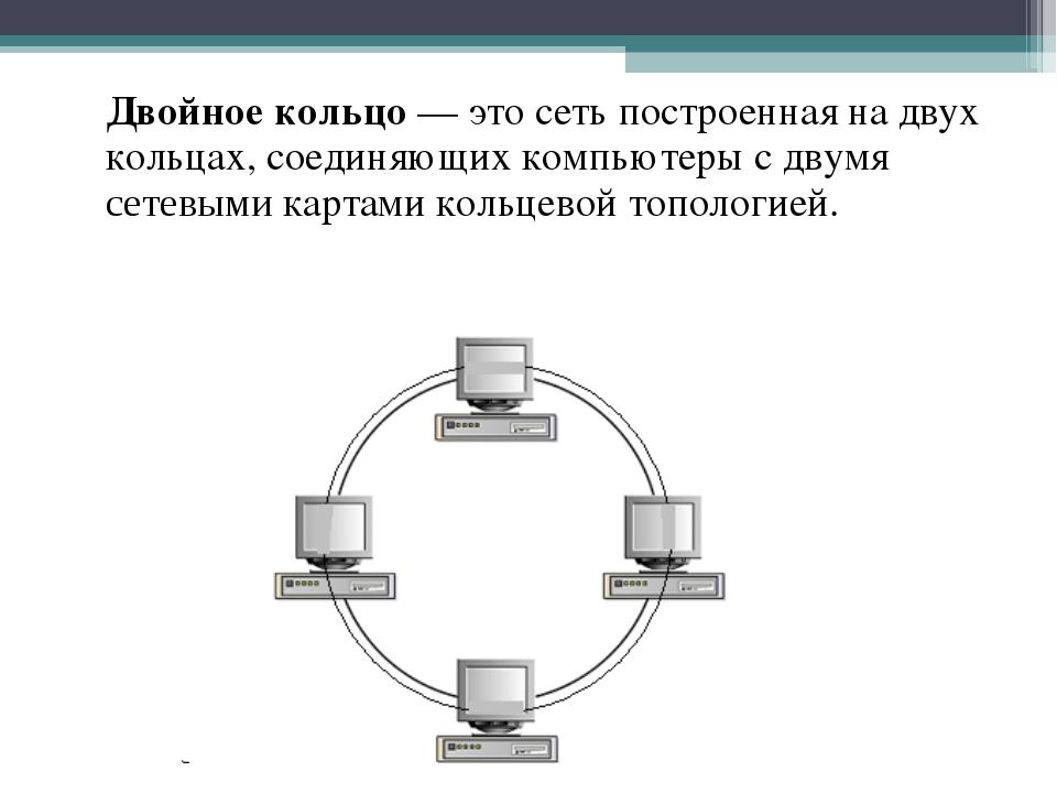 Двойное кольцо — это сеть построенная на двух кольцах, соединяющих компьютер...