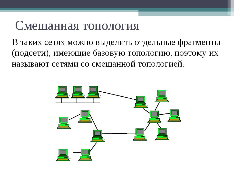 Смешанная топология В таких сетях можно выделить отдельные фрагменты (подсети...