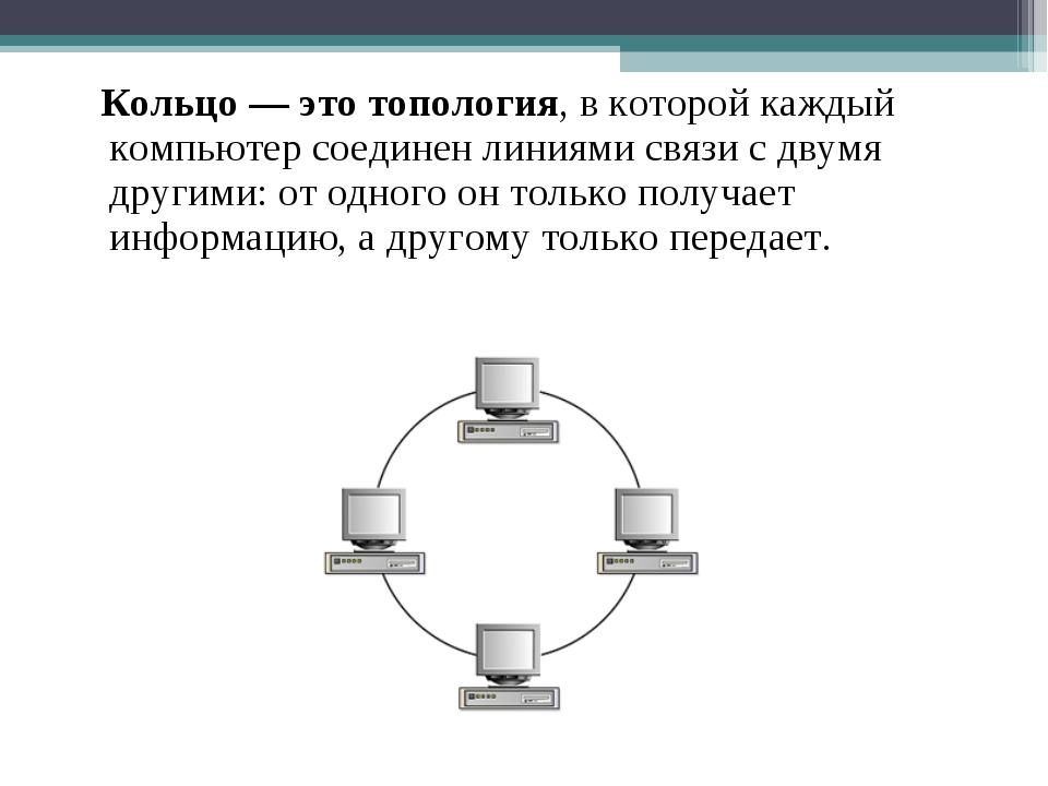 Кольцо — это топология, в которой каждый компьютер соединен линиями связи с...