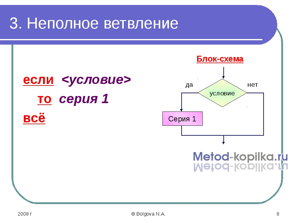 2008 г © Bolgova N.A. * 3. Неполное ветвление если  то серия 1 всё Блок-схема...