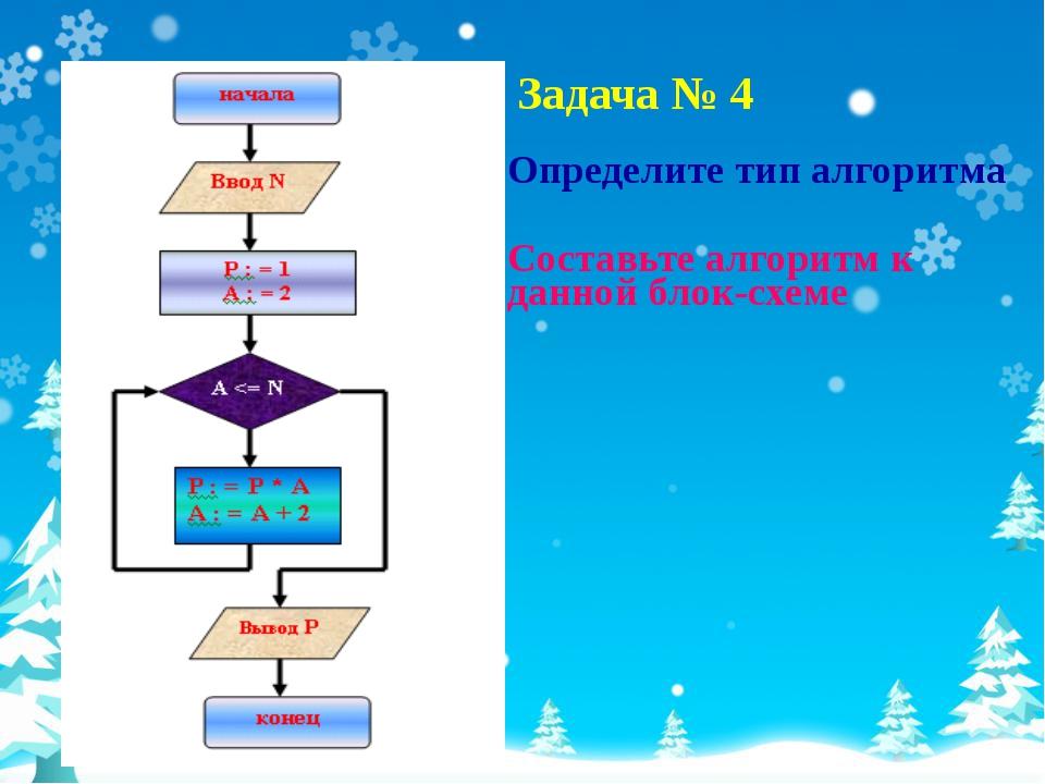 Задача № 4 Определите тип алгоритма Составьте алгоритм к данной блок-схеме