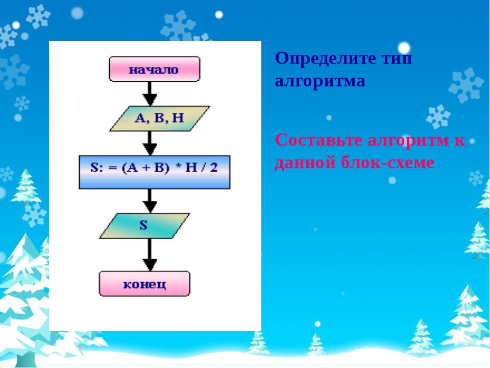 Определите тип алгоритма Составьте алгоритм к данной блок-схеме