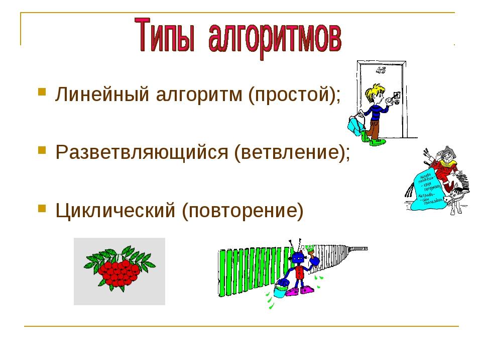 Линейный алгоритм (простой); Разветвляющийся (ветвление); Циклический (повтор...