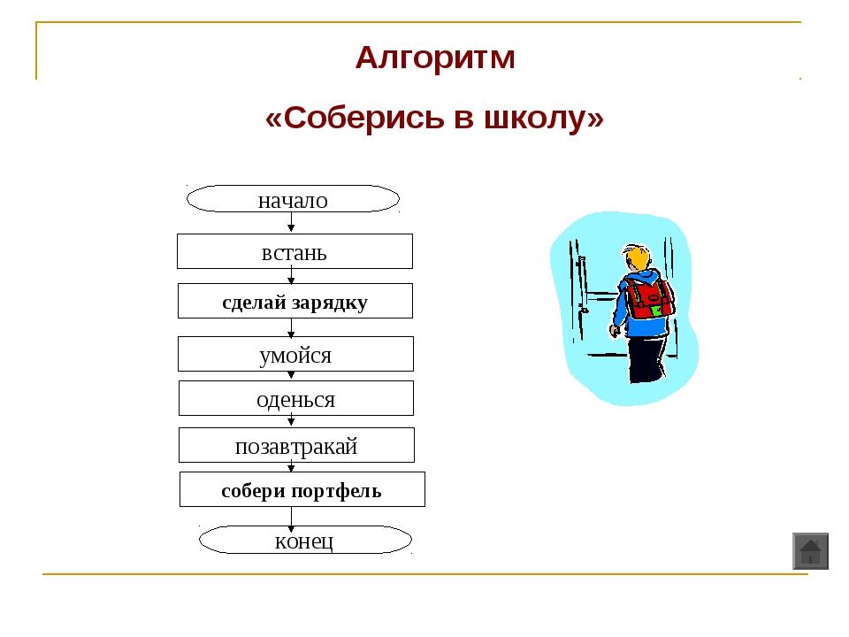 Алгоритм «Соберись в школу»
