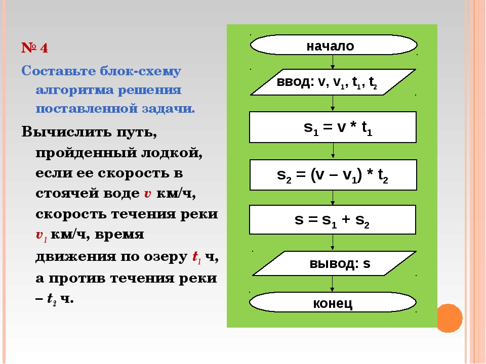 № 4 Составьте блок-схему алгоритма решения поставленной задачи. Вычислить пут...