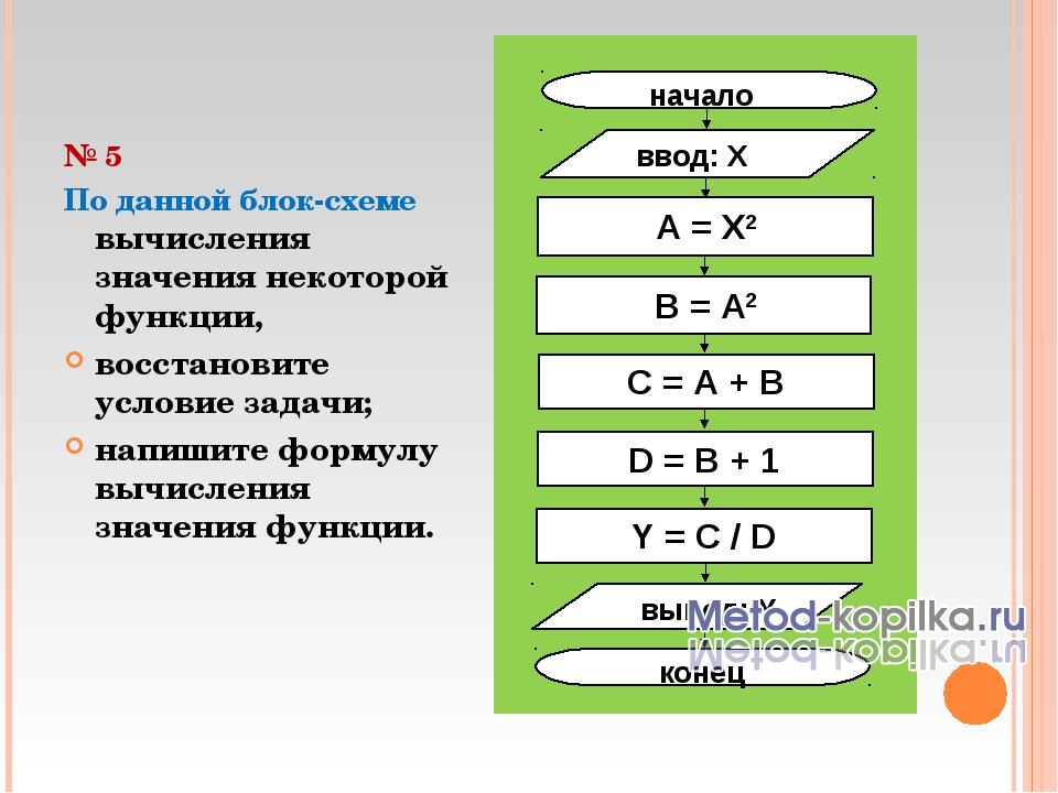 № 5 По данной блок-схеме вычисления значения некоторой функции, восстановите...