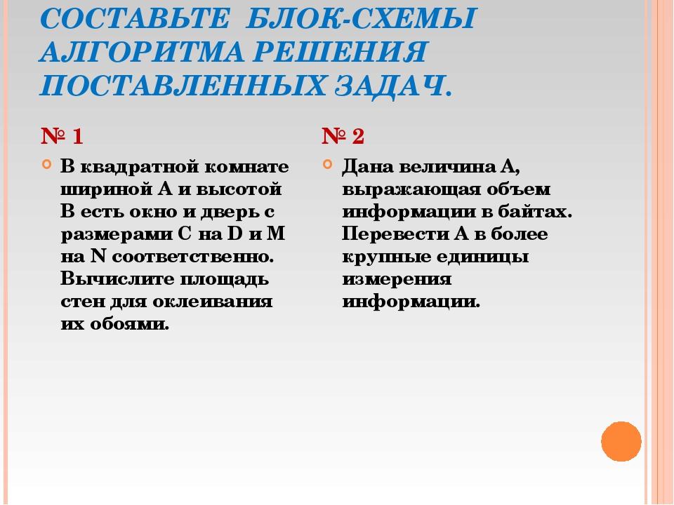 СОСТАВЬТЕ БЛОК-СХЕМЫ АЛГОРИТМА РЕШЕНИЯ ПОСТАВЛЕННЫХ ЗАДАЧ. № 1 В квадратной к...