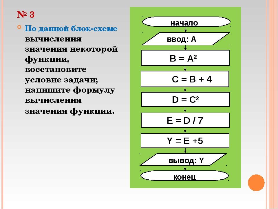 № 3 По данной блок-схеме вычисления значения некоторой функции, восстановите...