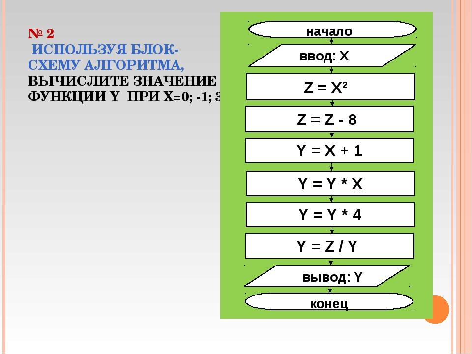 № 2 ИСПОЛЬЗУЯ БЛОК-СХЕМУ АЛГОРИТМА, ВЫЧИСЛИТЕ ЗНАЧЕНИЕ ФУНКЦИИ Y ПРИ X=0; -1; 3
