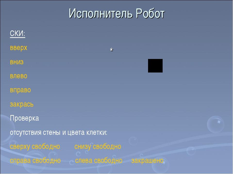 Исполнитель Робот СКИ: вверх вниз влево вправо закрась Проверка отсутствия ст...