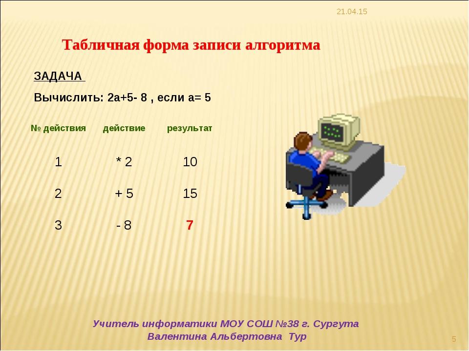 Табличная форма записи алгоритма ЗАДАЧА Вычислить: 2а+5- 8 , если а= 5 * * Уч...