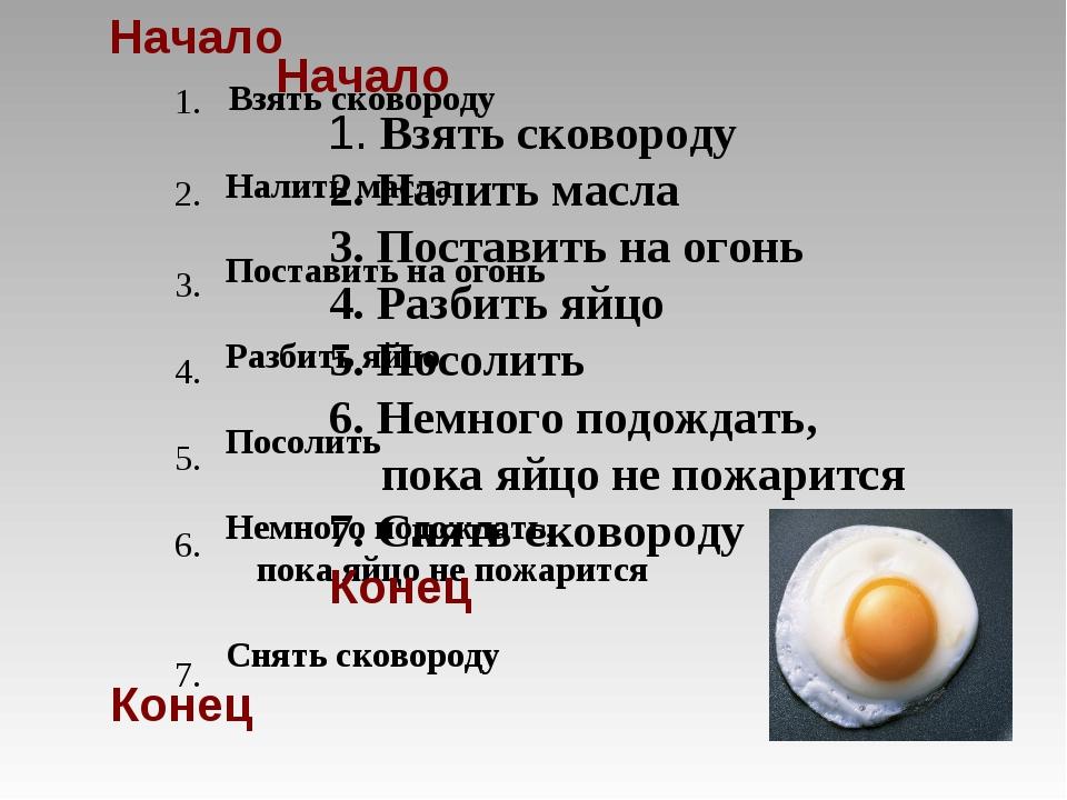 Начало Взять сковороду Налить масла Поставить на огонь Разбить яйцо Посолить...