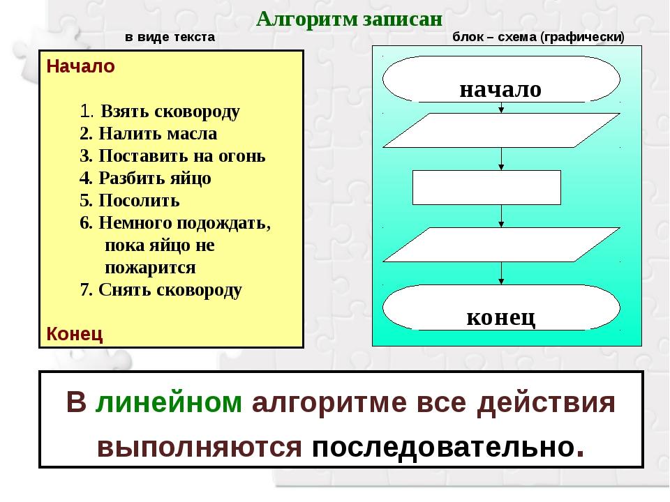 В линейном алгоритме все действия выполняются последовательно. Начало 1. Взят...