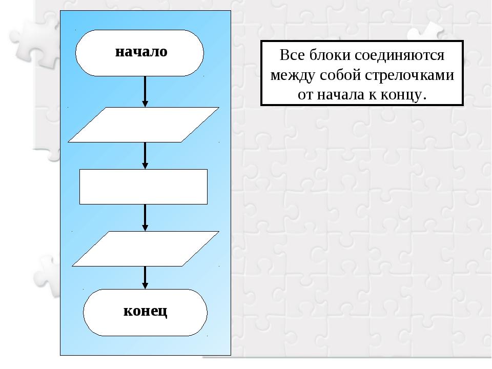 начало конец Все блоки соединяются между собой стрелочками от начала к концу.