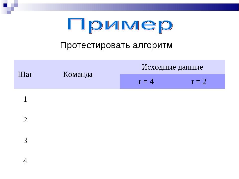 Протестировать алгоритм ШагКомандаИсходные данные r = 4r = 2 1 2 3...