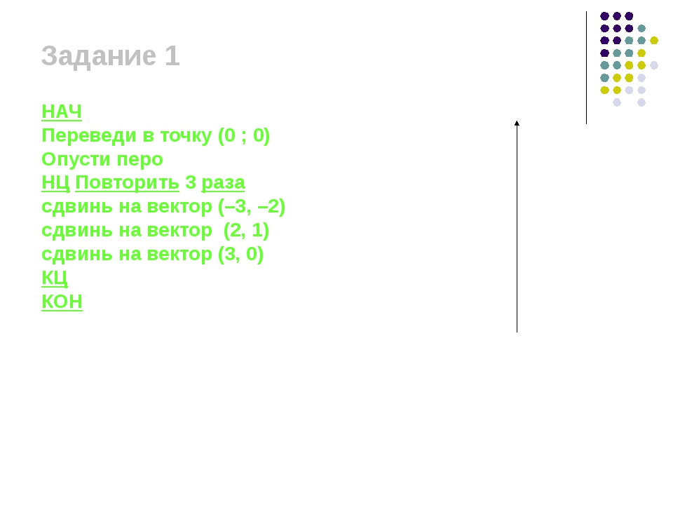 2012 © Болгова Н.А. * Задание 1 Чертёжнику задали для исполнения следующий ал...