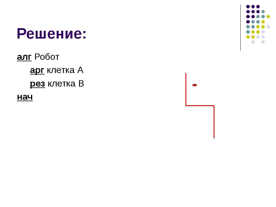 Решение: алг Робот арг клетка А рез клетка В нач 2012 © Болгова Н.А. *...