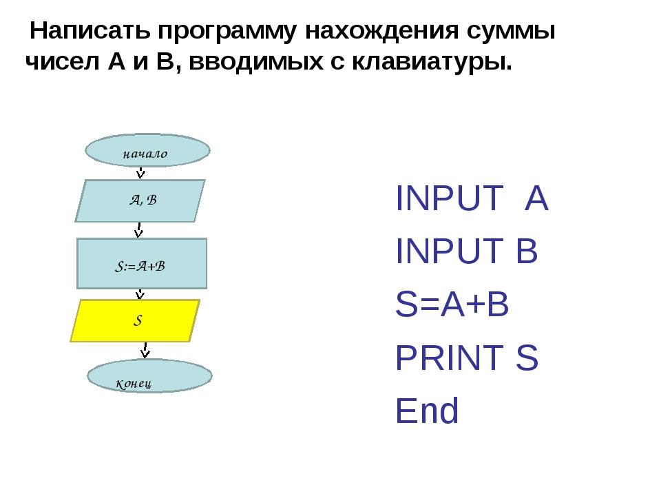 Написать программу нахождения суммы чисел А и В, вводимых с клавиатуры. INPU...