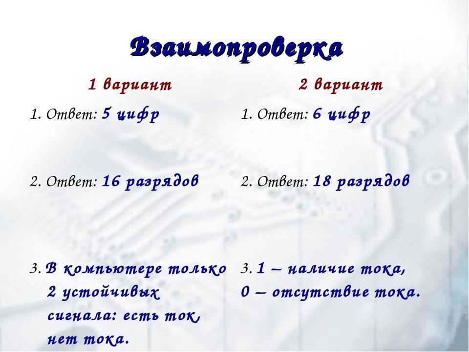 Взаимопроверка 1 вариант2 вариант 1. Ответ: 5 цифр1. Ответ: 6 цифр 2. Ответ...
