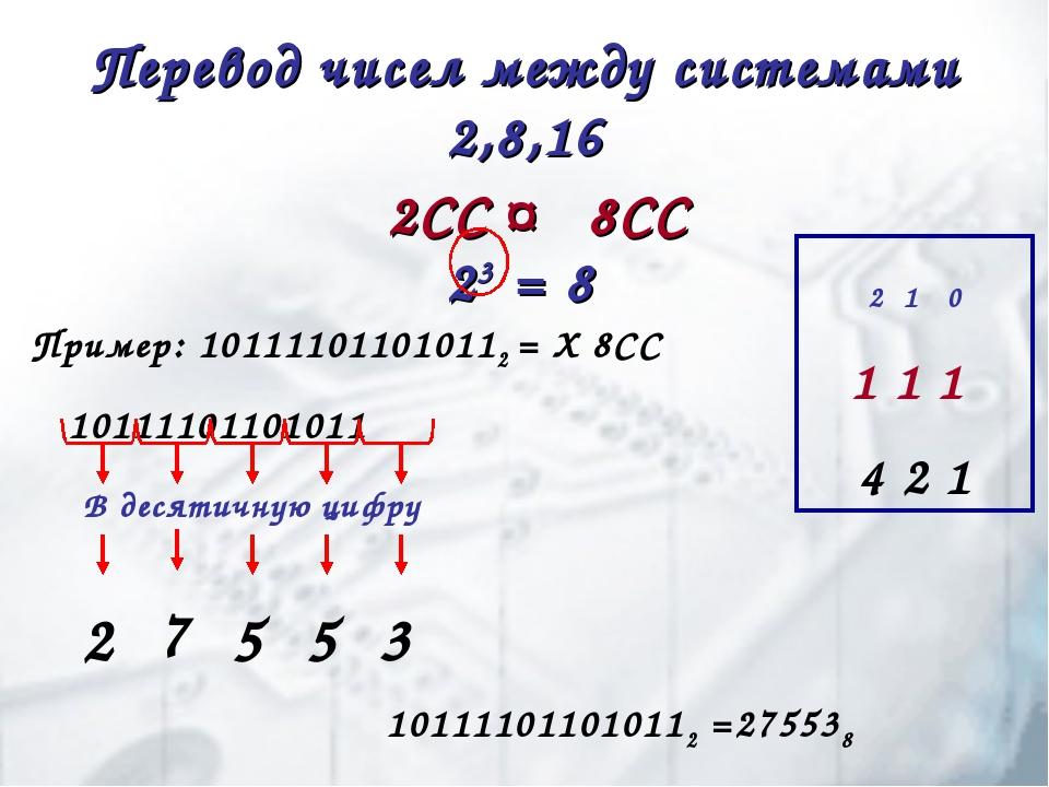 Перевод чисел между системами 2,8,16 2СС ↔ 8СС 23 = 8 Пример: 101111011010112...