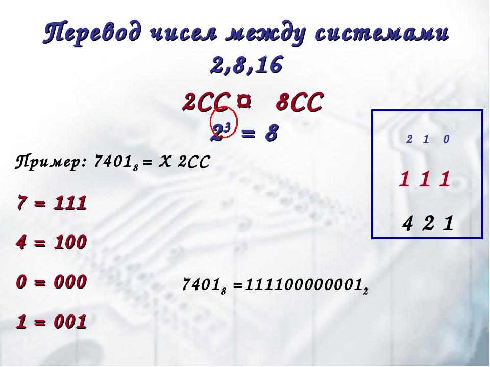 Перевод чисел между системами 2,8,16 2СС ↔ 8СС 23 = 8 Пример: 74018 = Х 2СС 7...