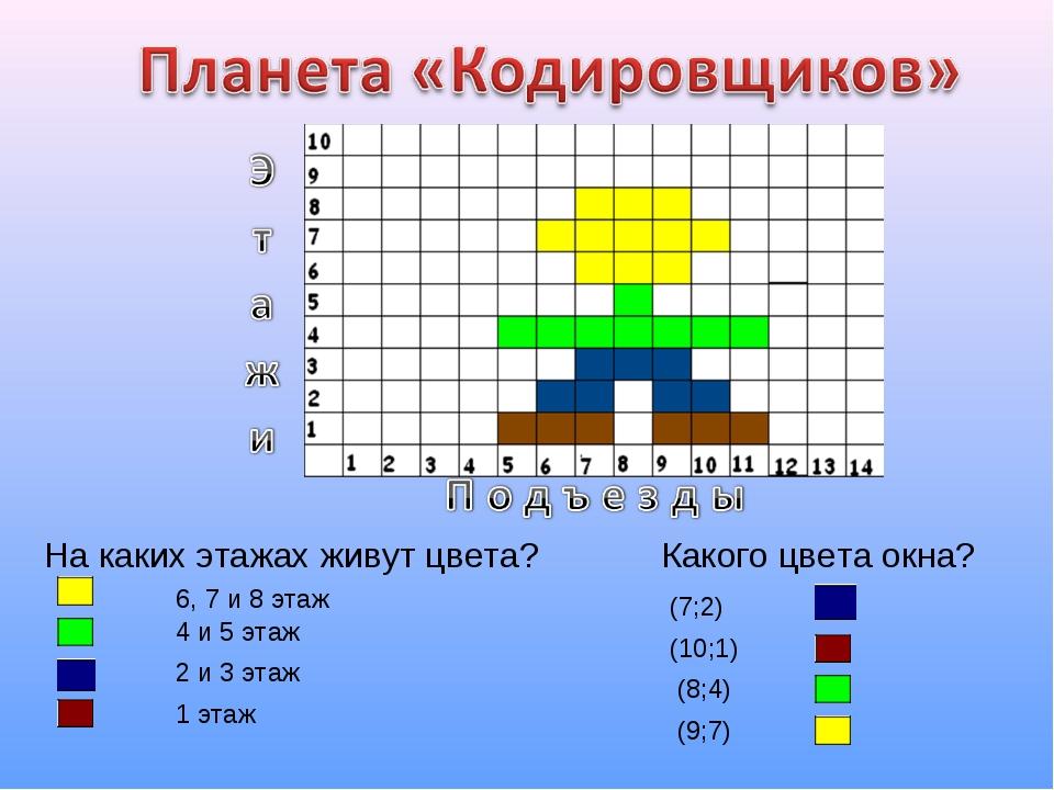 На каких этажах живут цвета? 1 этаж 2 и 3 этаж 4 и 5 этаж 6, 7 и 8 этаж Каког...