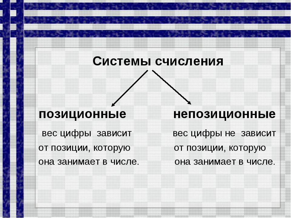 Системы счисления позиционные непозиционные вес цифры зависит вес цифры не за...