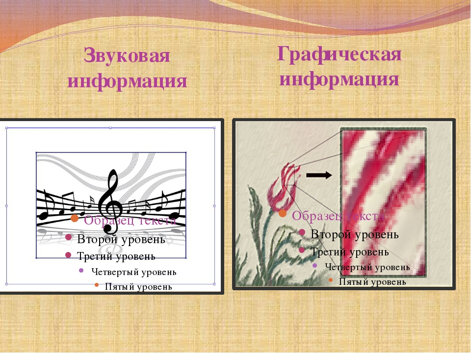 Звуковая информация Графическая информация