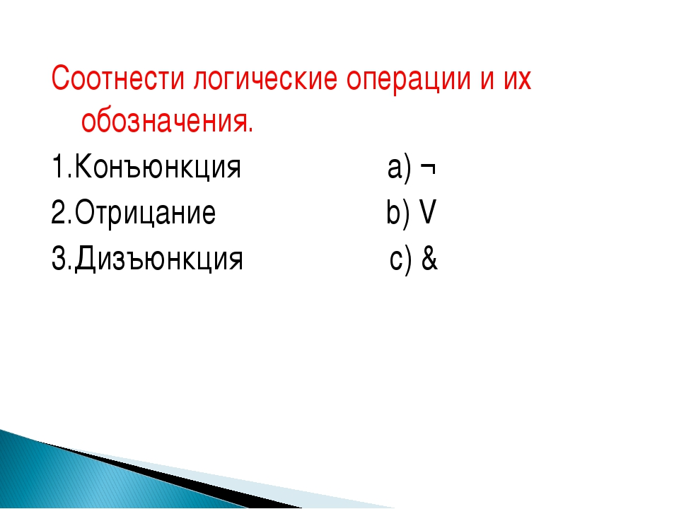 Соотнести логические операции и их обозначения. 1.Конъюнкция a) ¬ 2.Отрицание...