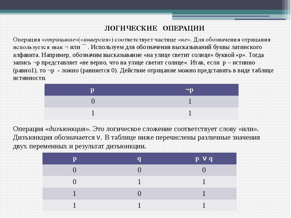 ЛОГИЧЕСКИЕ ОПЕРАЦИИ Операция «отрицание»(«инверсия») соответствует частице «н...