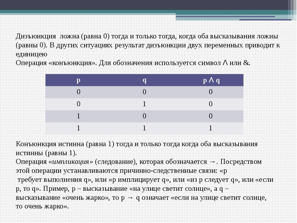 Дизъюнкция ложна (равна 0) тогда и только тогда, когда оба высказывания ложны...