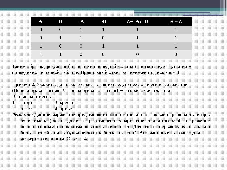 Таким образом, результат (значение в последней колонке) соответствует функции...