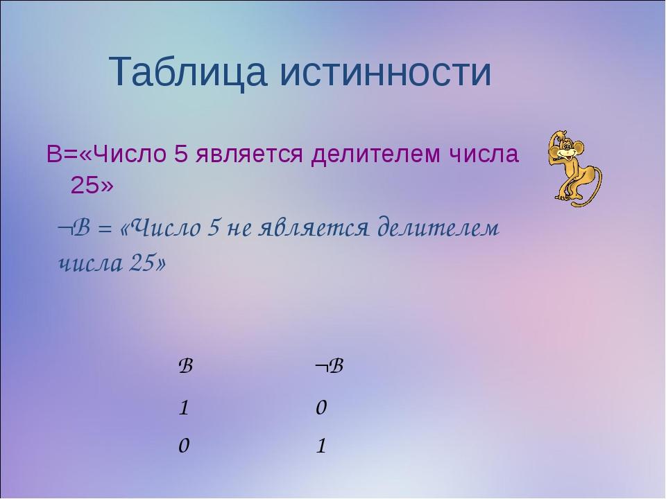 Таблица истинности В=«Число 5 является делителем числа 25» ¬В = «Число 5 не я...