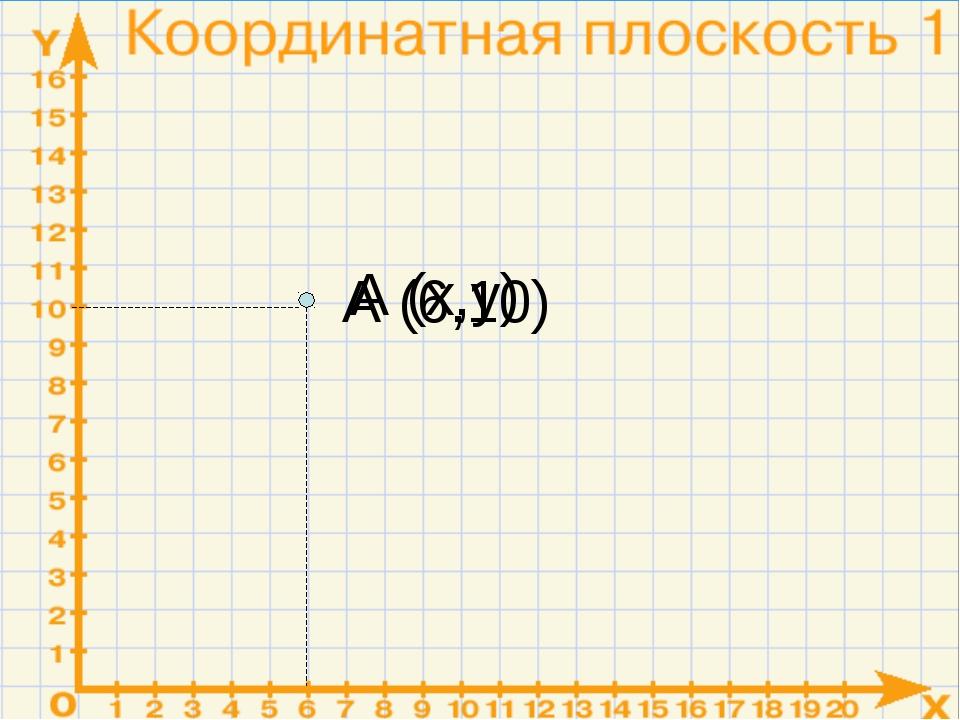 А (х,у) А (6,10)