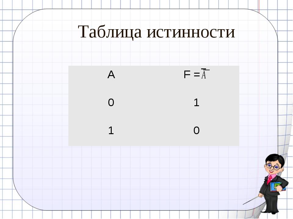 Таблица истинности AF = ¯ 01 10