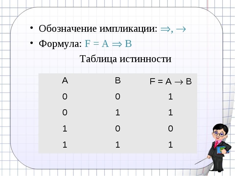Обозначение импликации: ,  Формула: F = A  B Таблица истинности ABF = A...