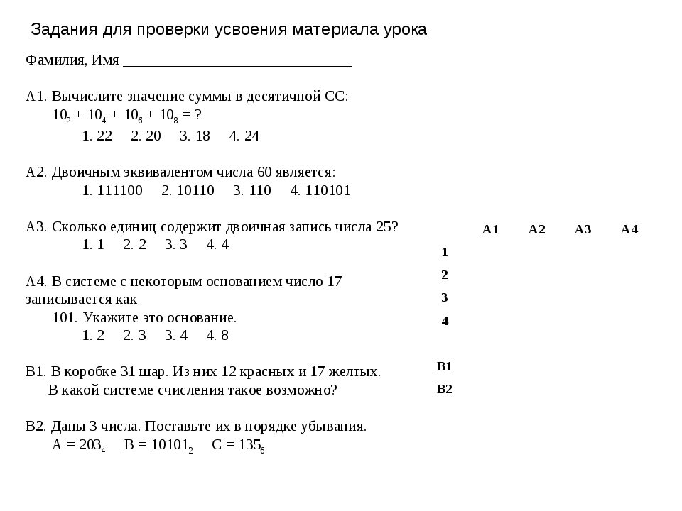 Фамилия, Имя ______________________________ А1. Вычислите значение суммы в де...