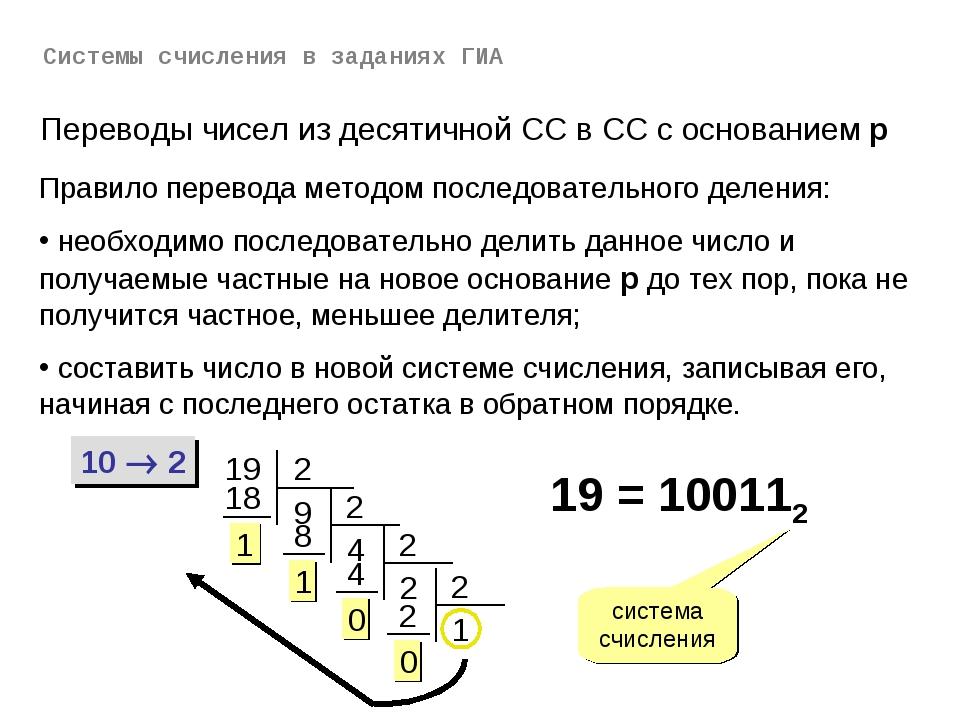 Переводы чисел из десятичной СС в СС с основанием р Правило перевода методом...