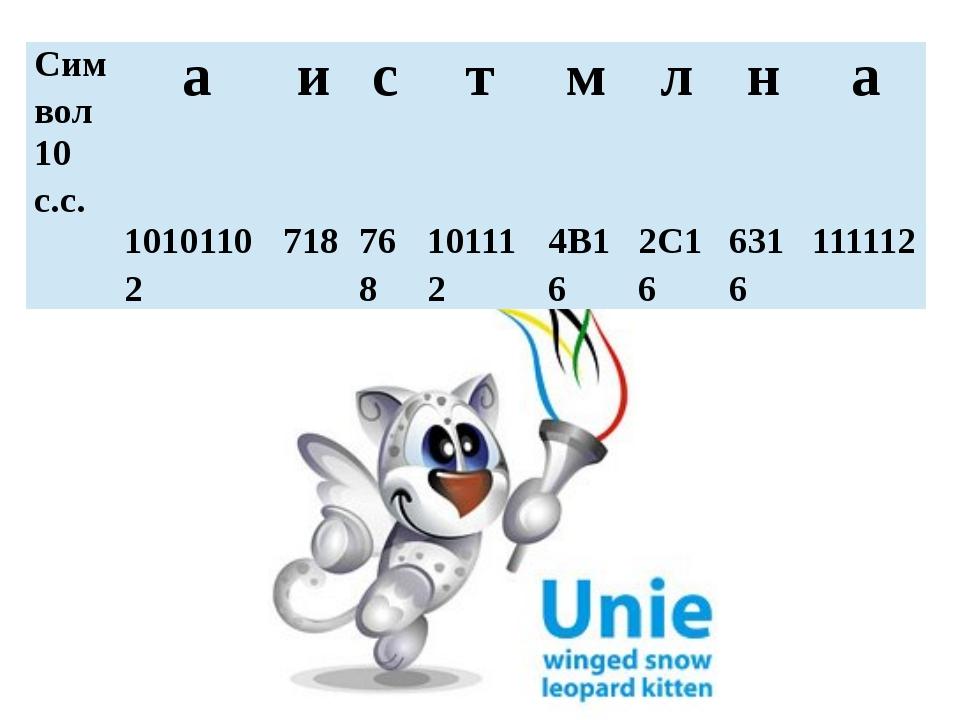 Символ а и с т м л н а 10 с.с.         10101102 718 768 101112 4B16 2...