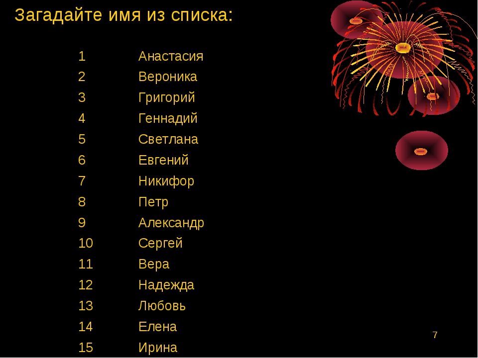 * Загадайте имя из списка: 1Анастасия 2Вероника 3Григорий 4Геннадий 5Све...